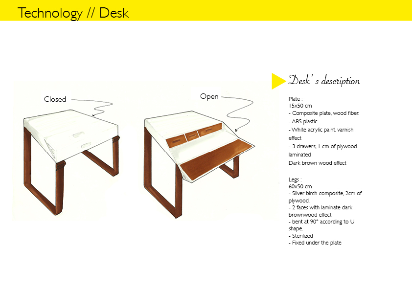 Product design desk lrousse for Product design products